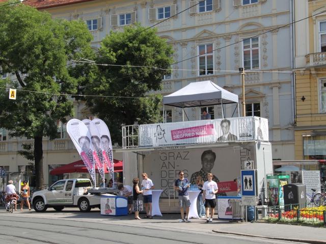 Graz 2012